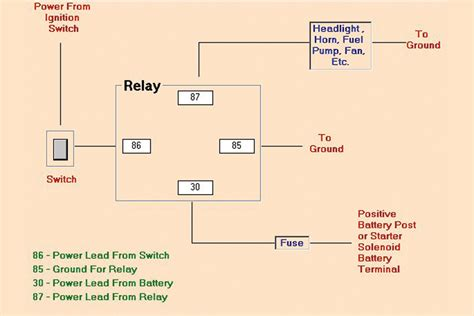 fuel pump relay diagram chevy gm relay diagram bing images on gm relay wiring diagram