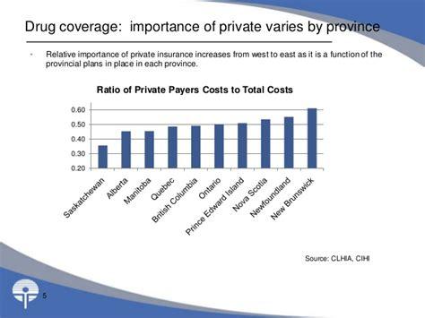 stephen frank role  private insurance  prescription