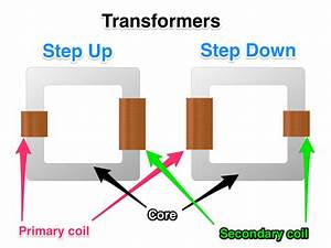 What Does A Transformer Do To Ac Voltage