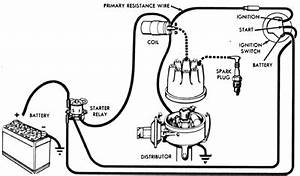 1968 F250 Wiring Diagram : help f250 390 1968 72 earlier ford truck ford f ~ A.2002-acura-tl-radio.info Haus und Dekorationen
