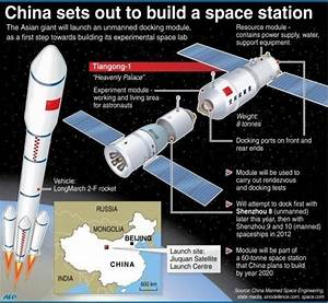 Chinese Space Station Tiangong (page 2) - Pics about space