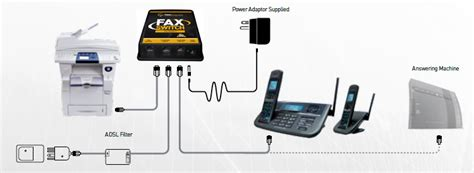 faxstream duet and fax switches fax switch 1 national communications aust pty ltd