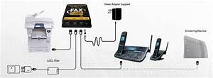 Faxstream Duet And Fax Switches    Fax Switch 1