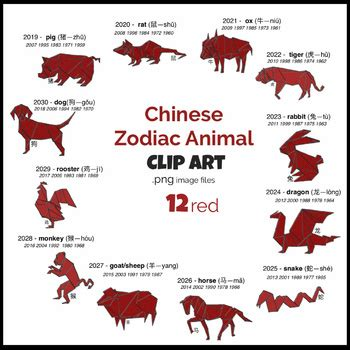 chinese  year card zodiac animal coloring