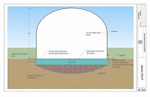 Liquefaction and Earthquakes | Monolithic Dome Institute