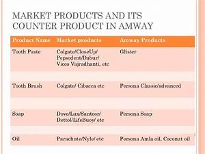 Amway Glister Toothpaste 100 g