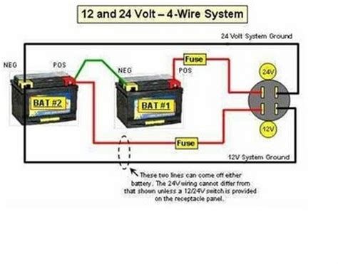 12v Boat Wiring Diagram by 24 Volt Wiring Diagram Wiring Diagram And Schematic