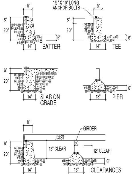 floor joist depth residential single family residential construction guide basic fndn