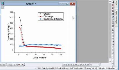 Double Axis Graph Move Origin Create Plot