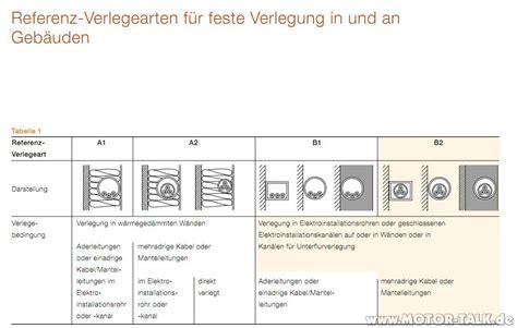 Verlegearten  Umbau Von Bastelgarage! (tipps Gesucht