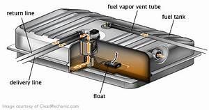 Fuel Tank Pressure Sensor Replacement Cost RepairPal