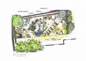 Amenager ma maison janvier 2016 for Comment amenager un petit jardin rectangulaire 13 amenager ma maison janvier e6