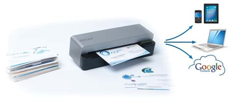 Iriscard Anywhere 5 Portable Business Card How To Print Business Card Illustrator Photoshop Psd Files Cards In Microsoft Word 2007 Mock Up Standard Size Template Information Needed On Spanish Japanese Design