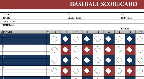 baseball scorecard template  excel templates