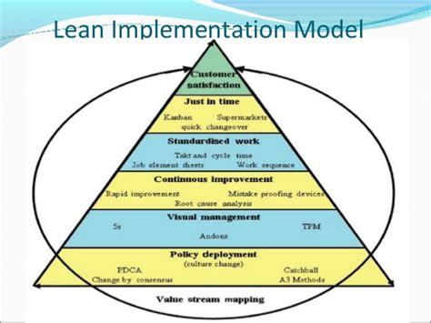 key factors  lean implementation asklean