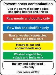 Cross Contamination Food Safety Chopping Boards  Knives