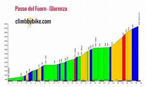 Durchschnittliche Steigung Berechnen : passo del fuorn ~ Themetempest.com Abrechnung