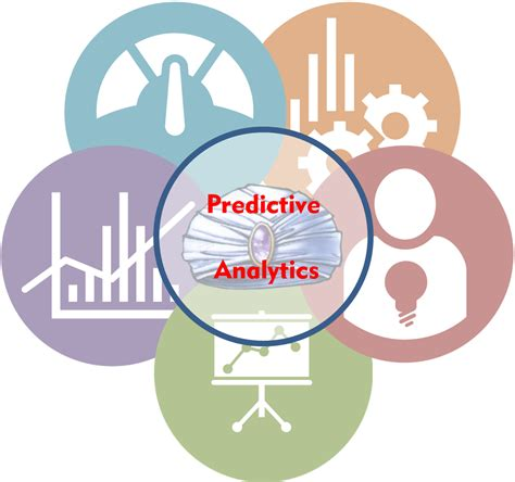 Predictive Analytics Becoming A Mainstream Business Tool. Minnesota State Auctions Web Password Manager. Online Document Translation My Learn Vmware. Midwifery Schools In Georgia. Nerve Entrapment Top Of Foot. Beauty Schools In Houston Jack Rice Insurance. What Does Spyware Do On Your Computer. Cleaning Up Crime Scenes Comcast Voip Reviews. Ultimate Medical University New Cadillac Cts