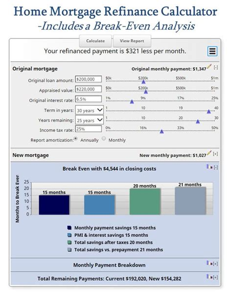 home loan amortization table refinance mortgage home and mortgage calculator on pinterest
