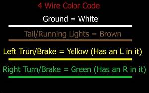 What Are The Trailer Wiring Color Codes For Standard 4