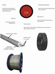 Stainless Steel Sheathed Mineral Insulated Heating Cable