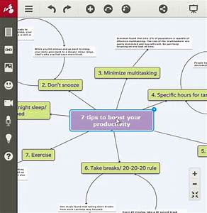 Graphic Organizers For Students With Adhd And Learning