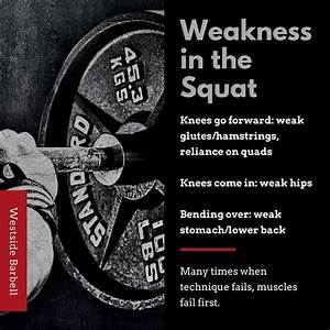Oftentimes technique fails because a... - WESTSIDE BARBELL ...