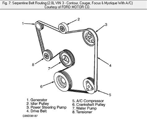 belt diagram  ford focus  dohc