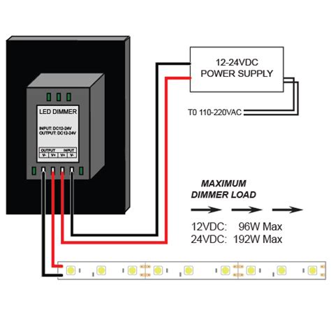 Westek Touch Dimmer Wiring Diagram by Touch Led Dimmer 12vdc 24vdc 8a
