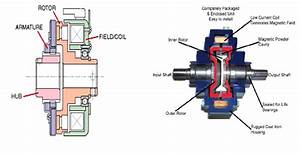 Electromagnetic Clutch System
