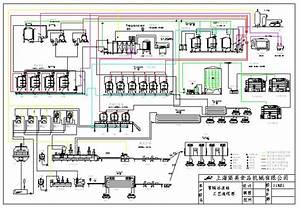 Flow Diagram For Yogurt Plant From China Shanghai   Flow