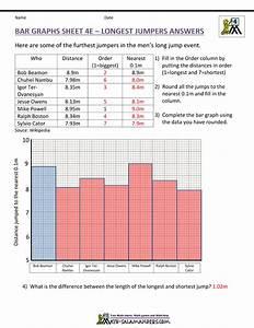 Bar Graphs 4th Grade