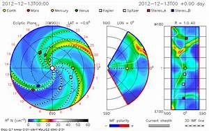 C-type Solar Eruption May Impact STEREO A and Messenger ...
