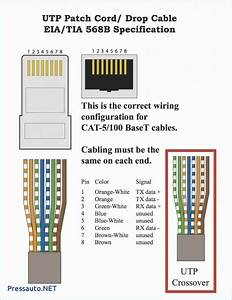 Standard Ethernet Cat5e Wiring Diagram