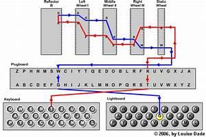 A1  Enigma