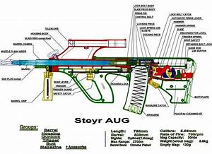 Details About Steyr Aug Diagram Glossy Poster Picture
