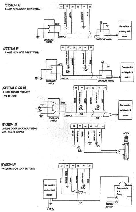 vision central locking wiring diagram 37 wiring diagram