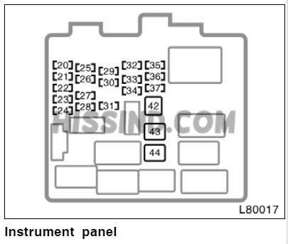 Toyota Camry Fuse Box Diagram Location Description