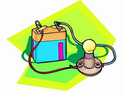 Physics Clipart Clip Cliparts Experimental Science Electricity