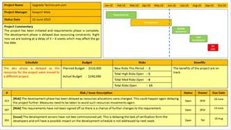 Project Reports Templates by Project Status Report Template Free Downloads 13 Sles