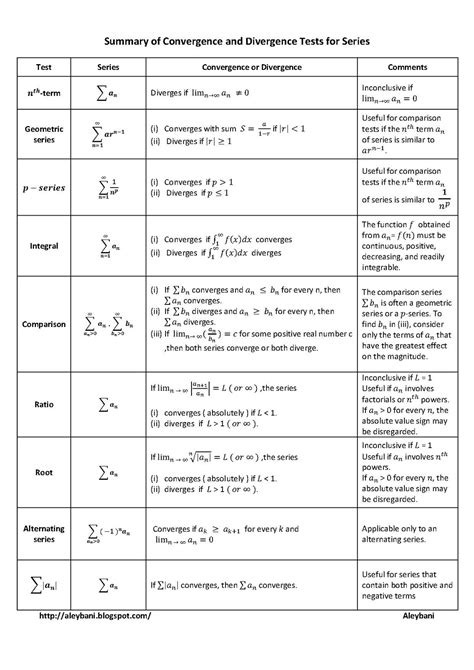 divergence template convergence divergence test flow chart convergence