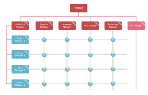matrix template matrix org chart org charting