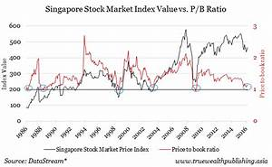 This important valuation signal says it's time to buy ...