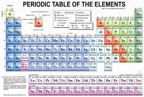 not angka you are not alone the we the elements and atoms