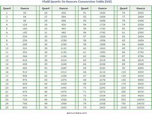 Oz To Kilograms Chart Index Of Postpic 2014 04