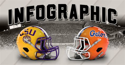 Infographic: LSU vs. Florida Preview