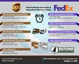 fedex phone number usa ups fedex international services refund retriever