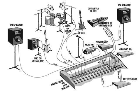 Pa System Basic Pa Setup Portable Pa System