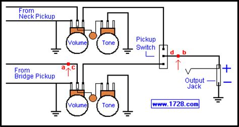 guitar wiring site iv