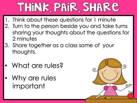 Interactive Procedures in The Classroom - Ashleigh's ...